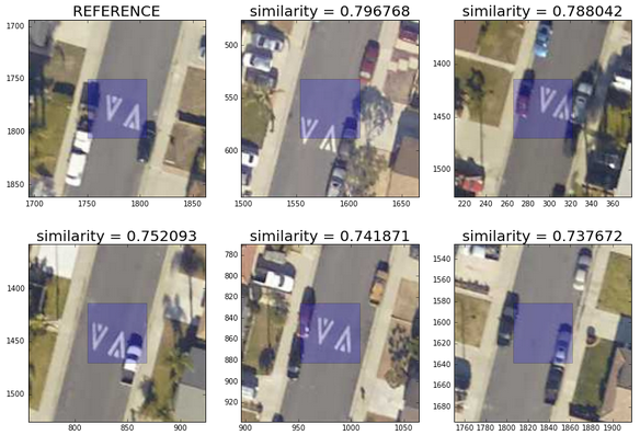 Reverse Image Search used to find similar road markings in large aerial pictures